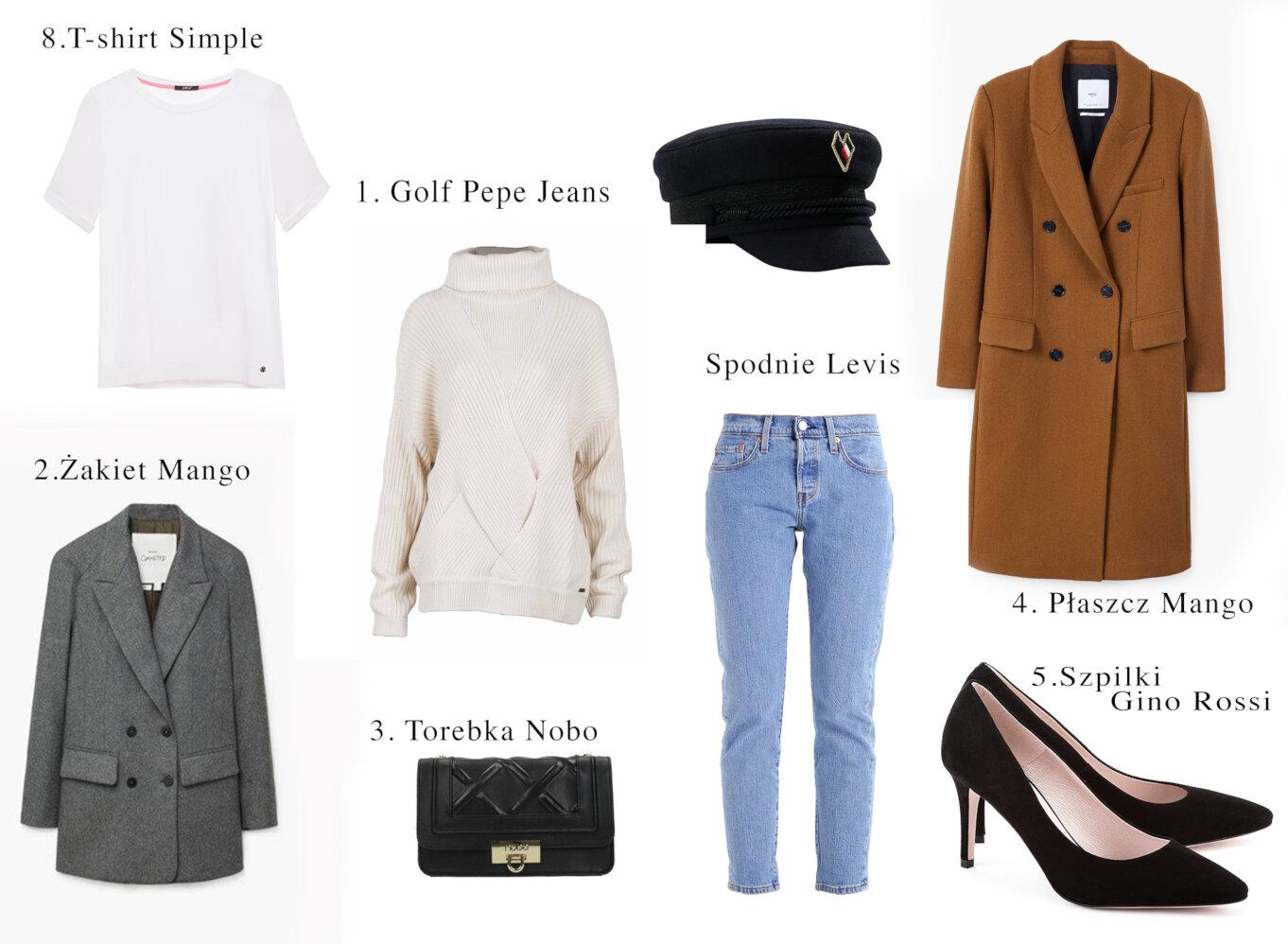 Przykładowy zestaw ubrań z szafy kapsułowej